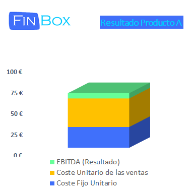 FinBox_Resultado